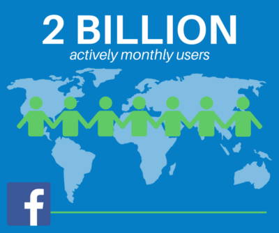 Facebook-active-monthly-users